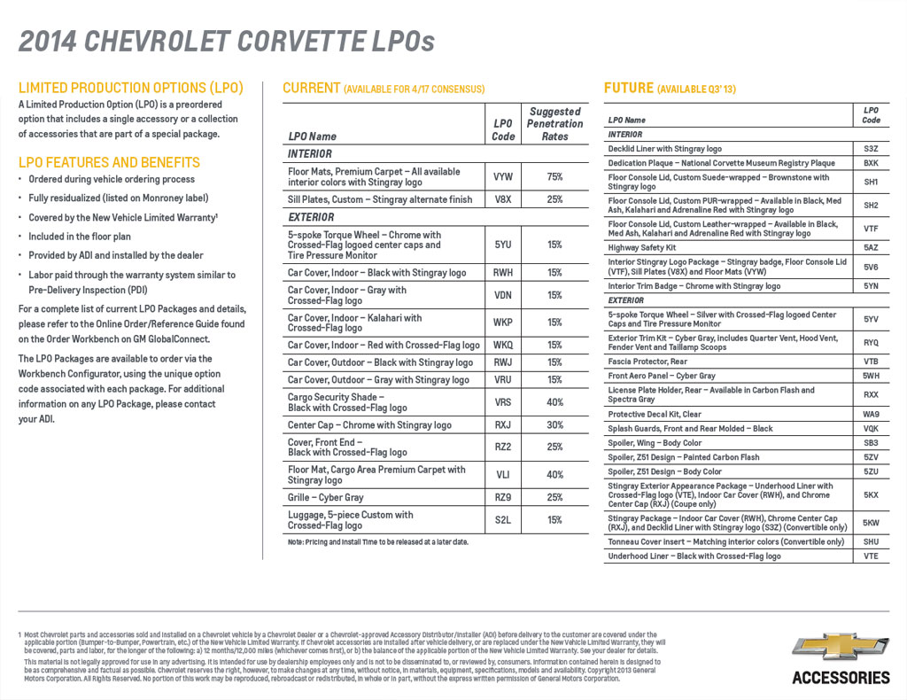 Name:  2014-Corvette-LPO-Accessories-2.jpeg