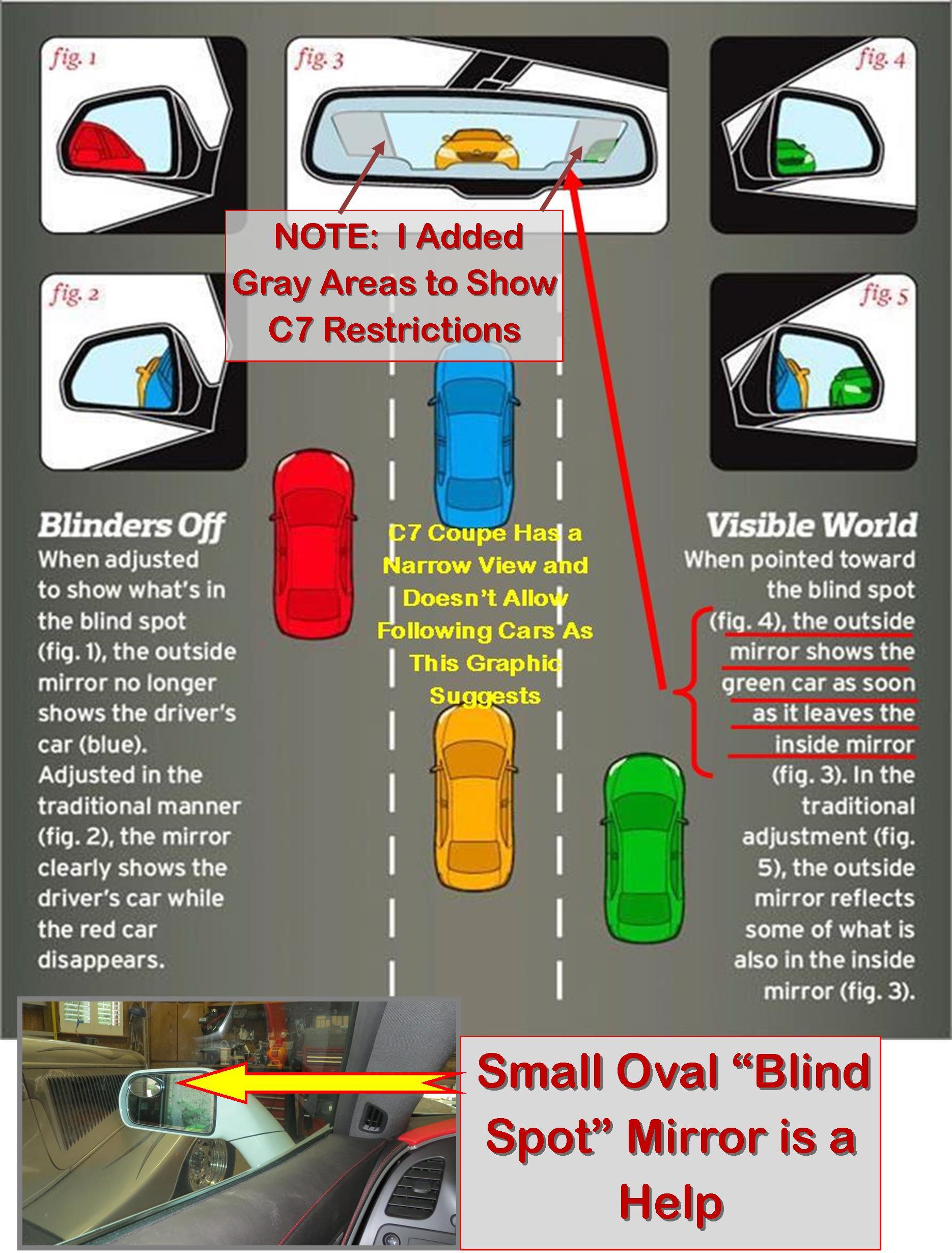 Name:  Blind Spot Needed.jpg Views: 86 Size:  427.3 KB
