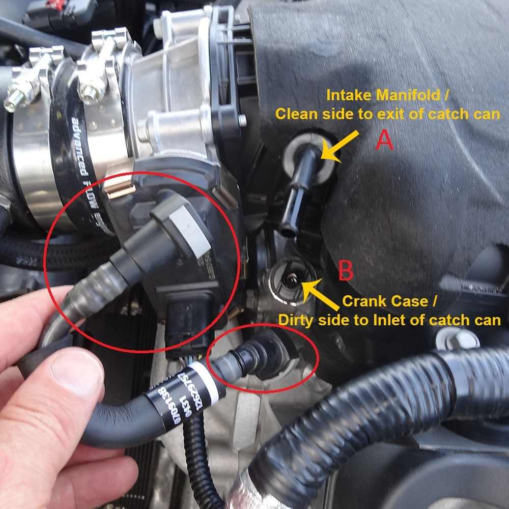 The C7 And Oil Ingestion Issues With Direct Injection