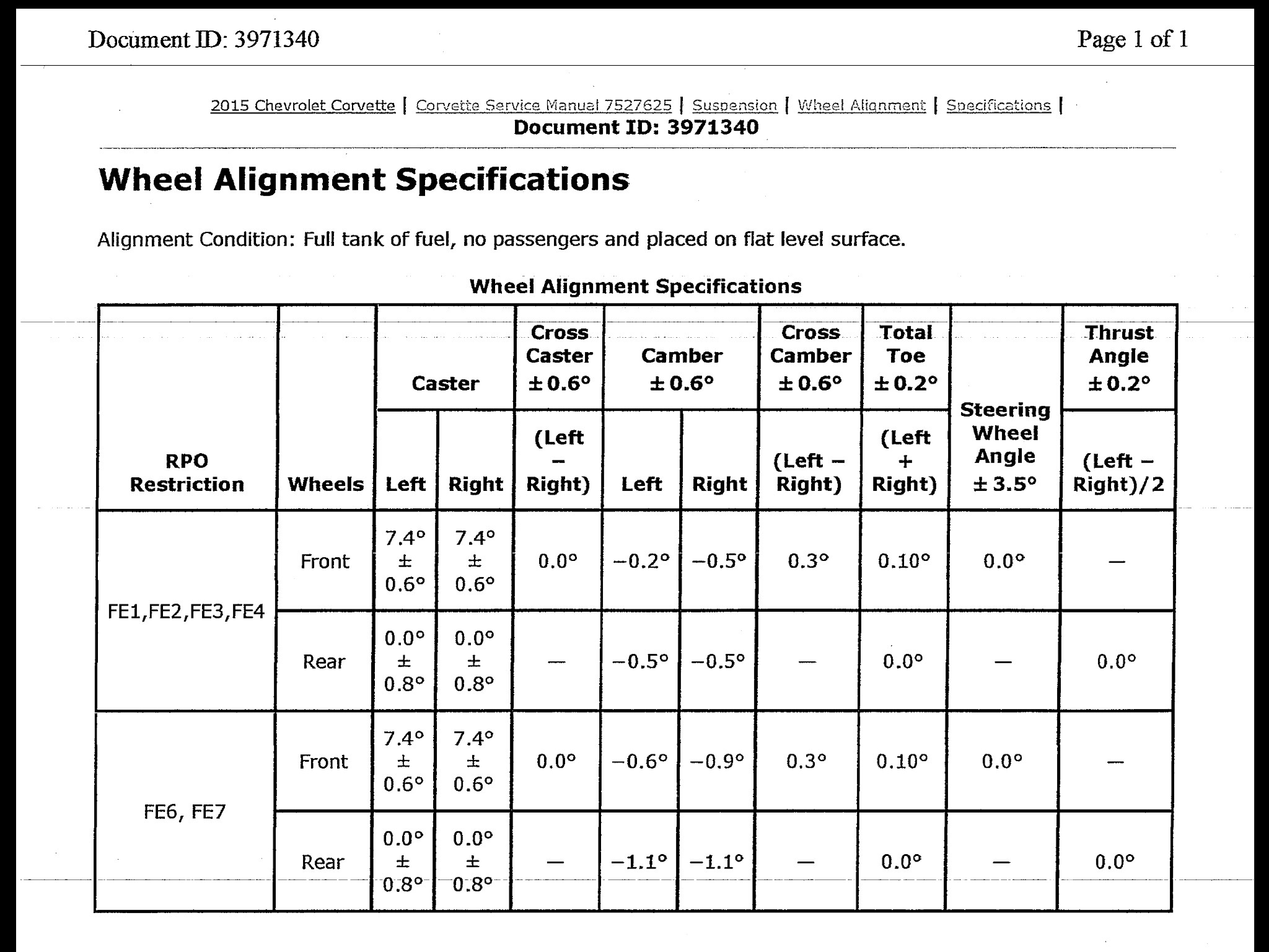 Z06 Alignment Specs Wanted Please